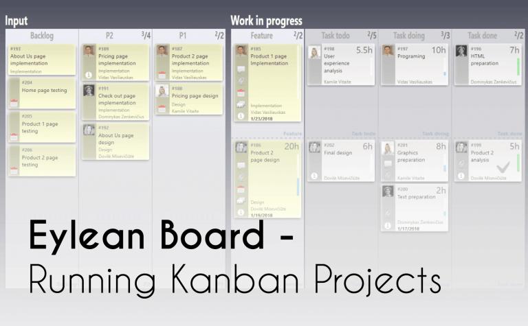 kanban board Archives - Agile Blog